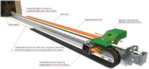 straightness flatness measurement