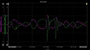 mems vs iepe acceleration vibration measurement