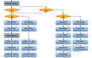 sequential block diagram PLC programming