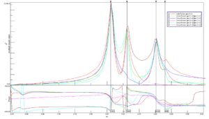 Bridge monitoring operational modal analysis MonoDAQ