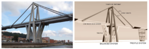 polcevera-viaduct-stack-9