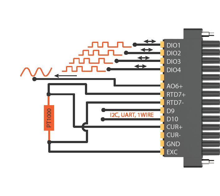Multifunctional USB Data Acquisition (DAQ) device | Monodaq